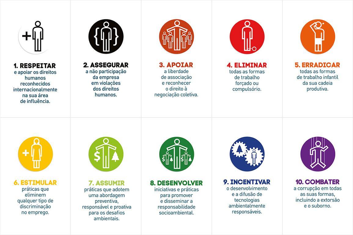 Adesão da Br Goods ao Pacto Global da ONU de sustentabilidade